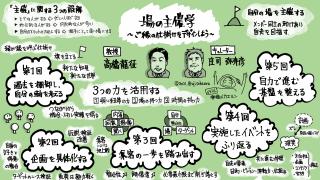 【Report】新講義「場の主催学」の魅力を知るトーク