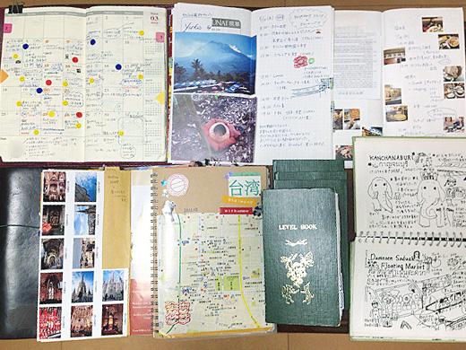 notebook_report03